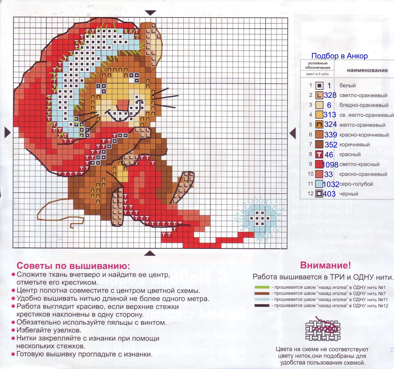 Подбор схемы для вышивки крестом